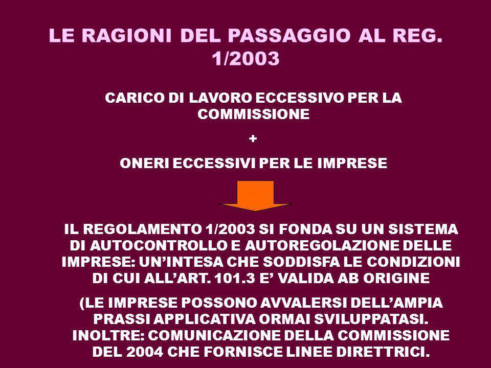 LE RAGIONI DEL PASSAGGIO AL REG. 1/2003