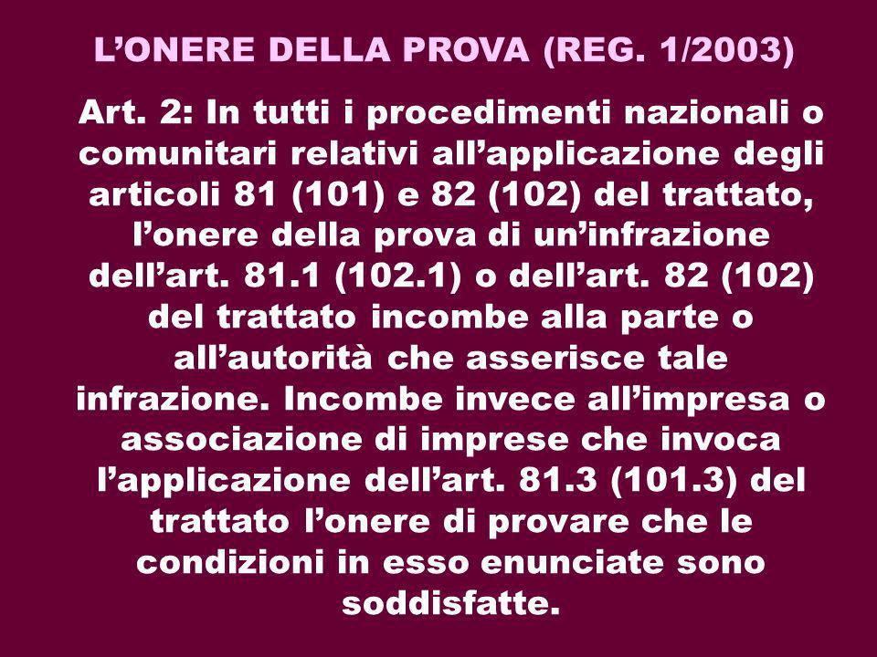 L'ONERE DELLA PROVA (REG. 1/2003)