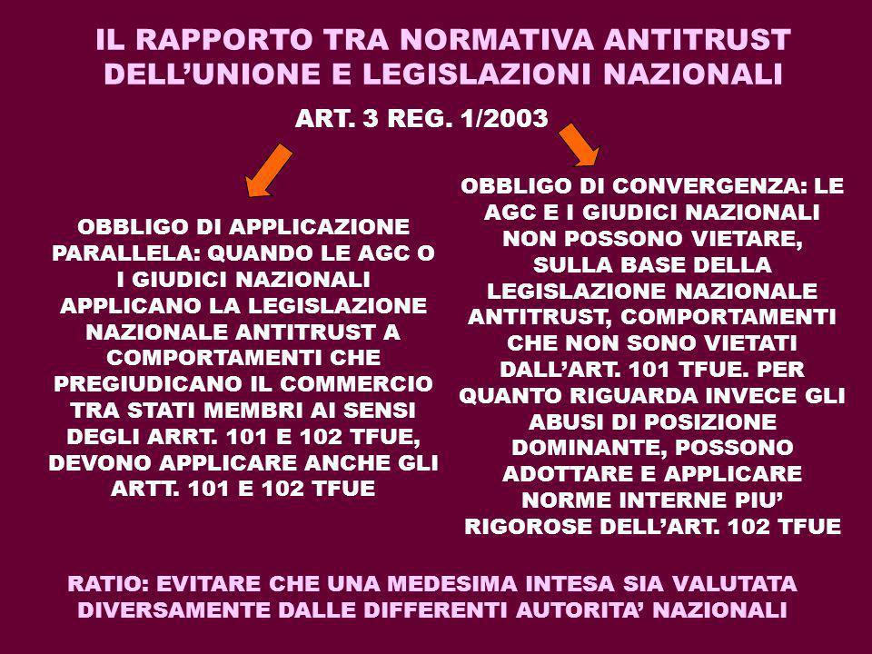 IL RAPPORTO TRA NORMATIVA ANTITRUST DELL'UNIONE E LEGISLAZIONI NAZIONALI