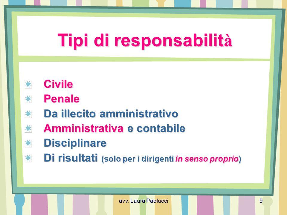 Tipi di responsabilità