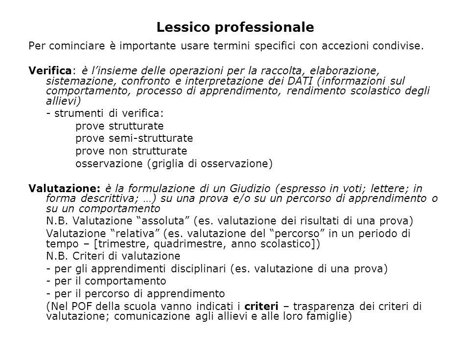Lessico professionale