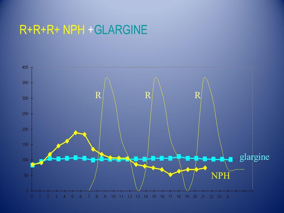 R+R+R+ NPH +GLARGINE R R R glargine NPH