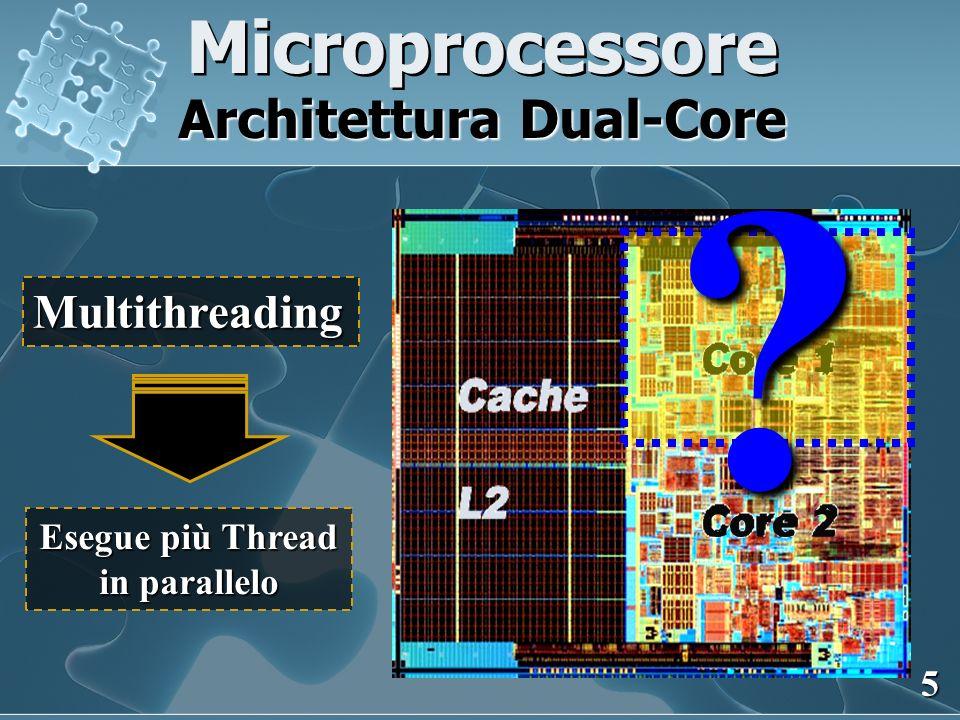 Architettura Dual-Core Esegue più Thread in parallelo