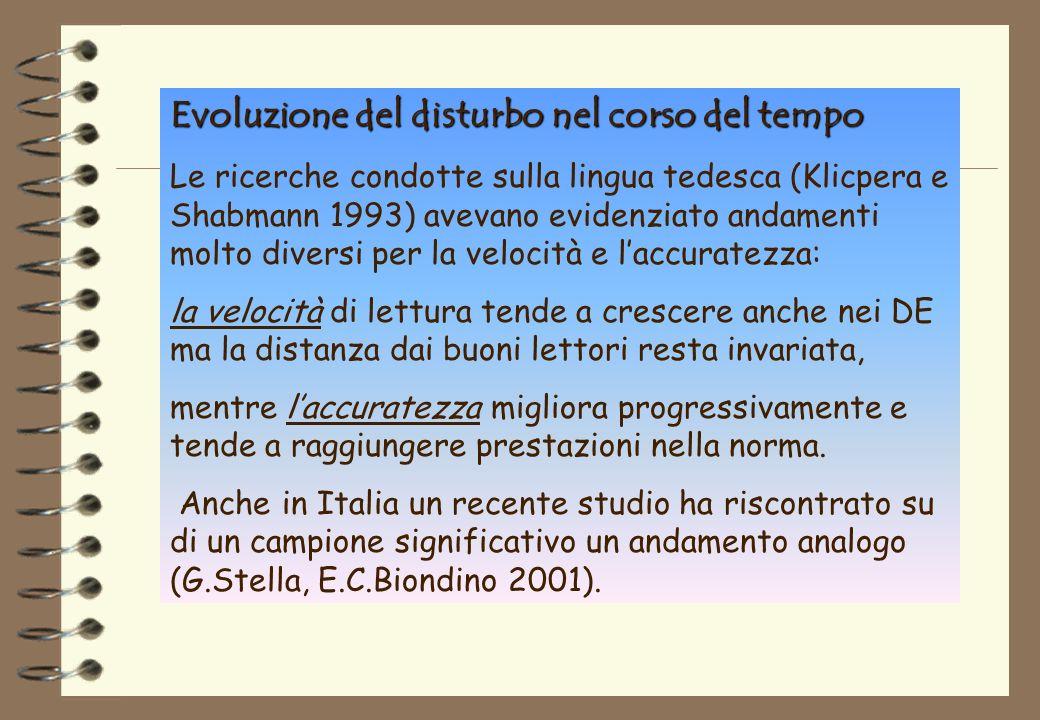 Evoluzione del disturbo nel corso del tempo