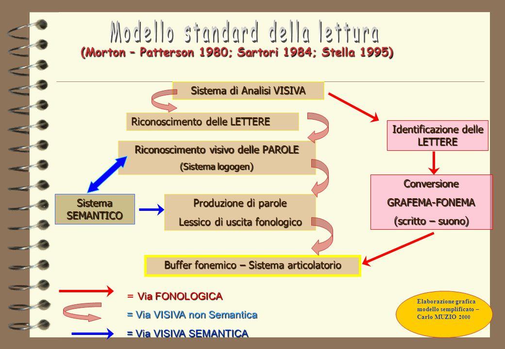 (Morton – Patterson 1980; Sartori 1984; Stella 1995)