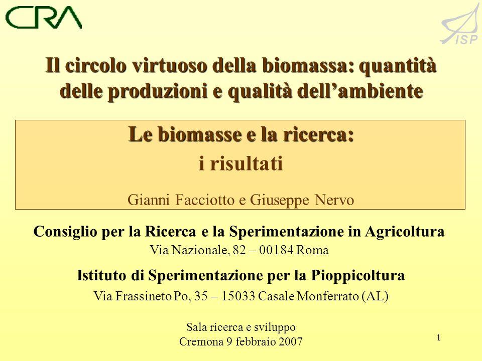 Le biomasse e la ricerca: i risultati