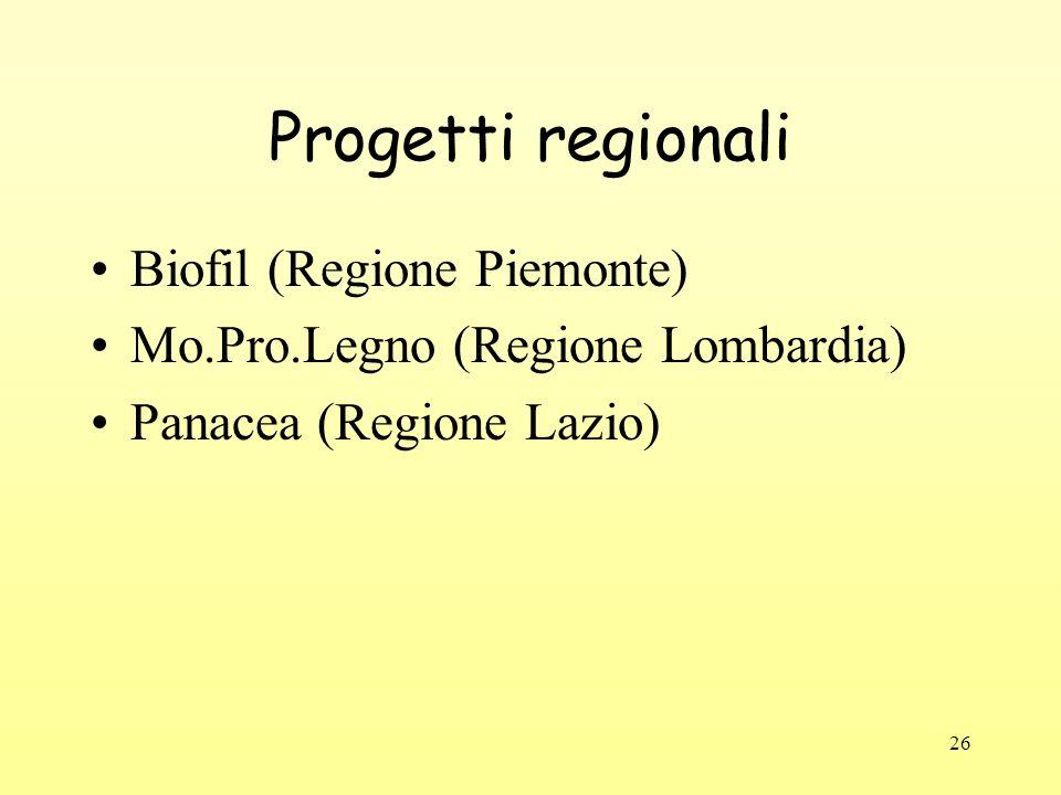 Progetti regionali Biofil (Regione Piemonte)