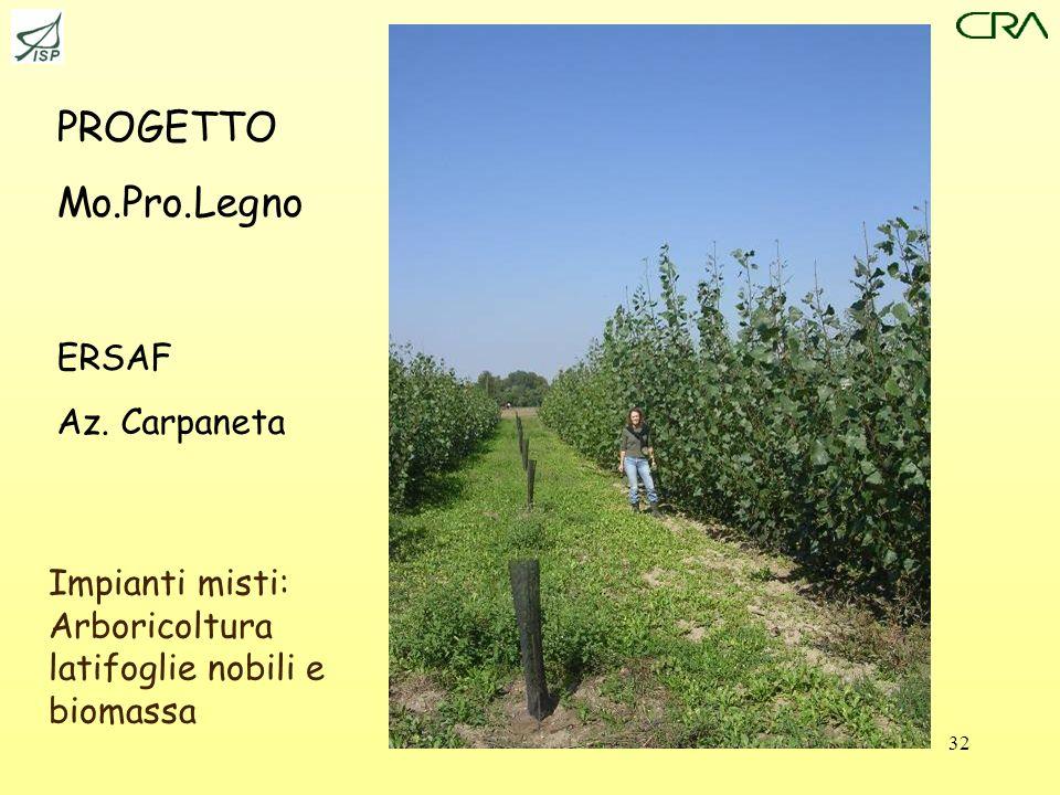 PROGETTO Mo.Pro.Legno ERSAF Az. Carpaneta