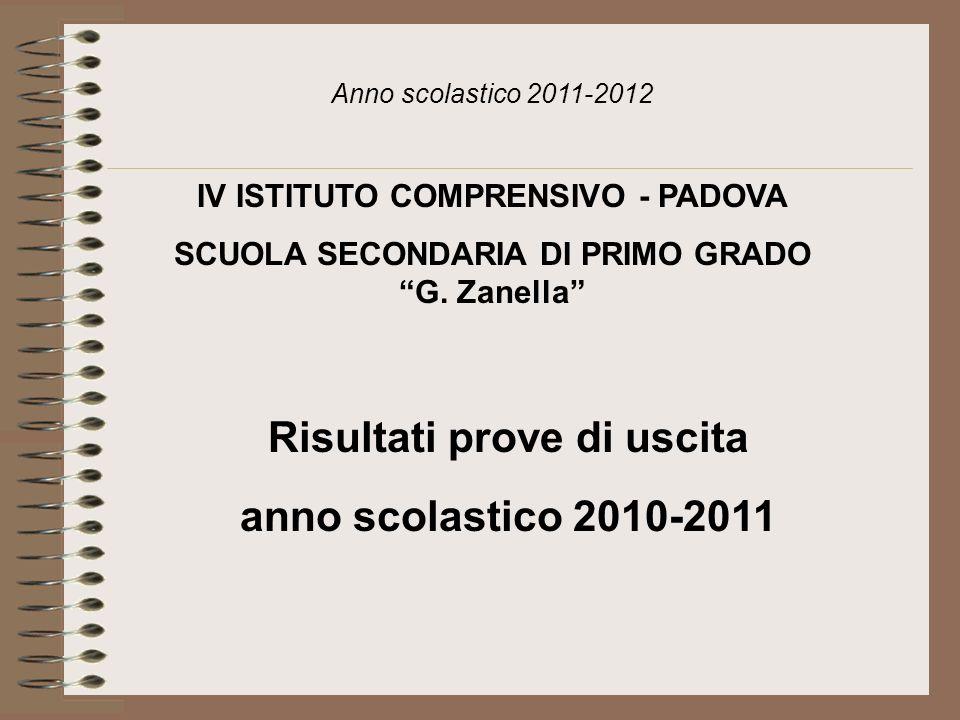 Risultati prove di uscita anno scolastico 2010-2011