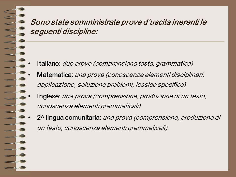 Sono state somministrate prove d'uscita inerenti le seguenti discipline: