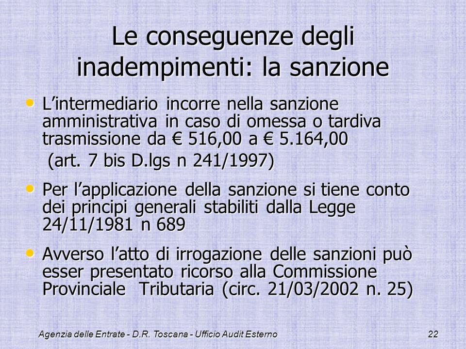 Le conseguenze degli inadempimenti: la sanzione