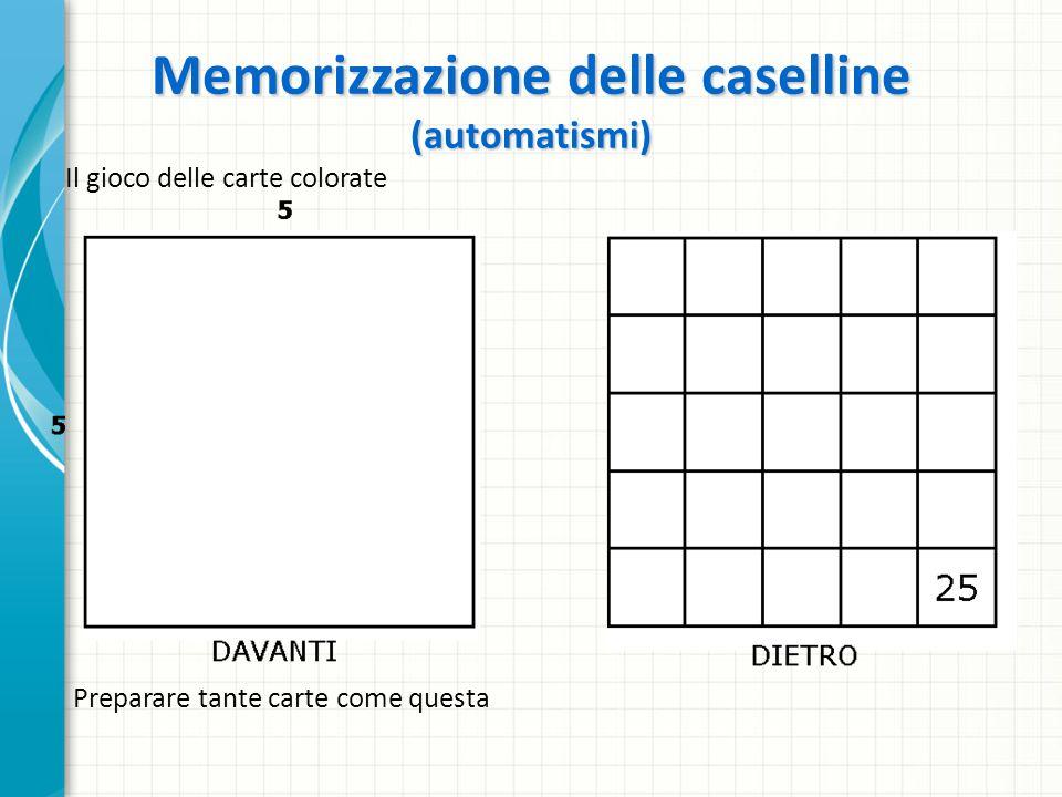 Memorizzazione delle caselline (automatismi)