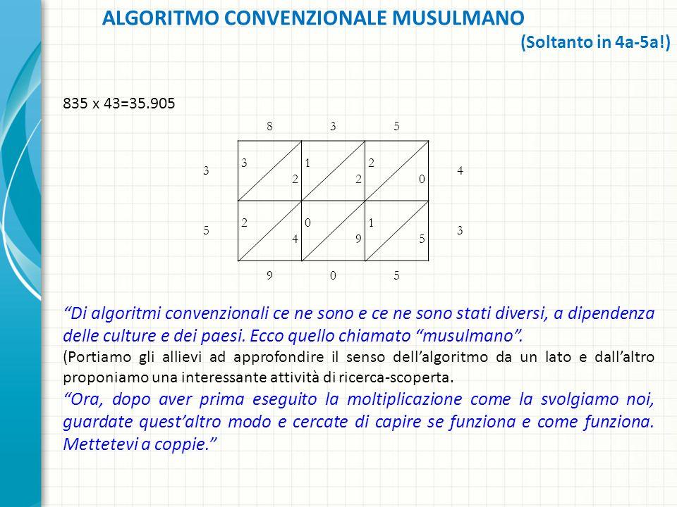 ALGORITMO CONVENZIONALE MUSULMANO