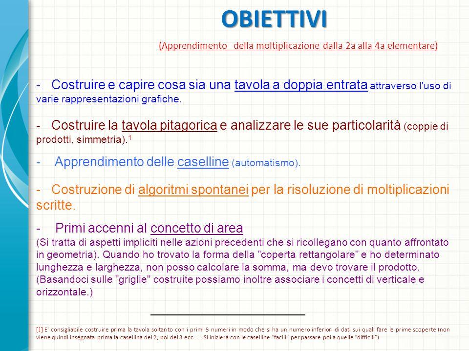 OBIETTIVI (Apprendimento della moltiplicazione dalla 2a alla 4a elementare)