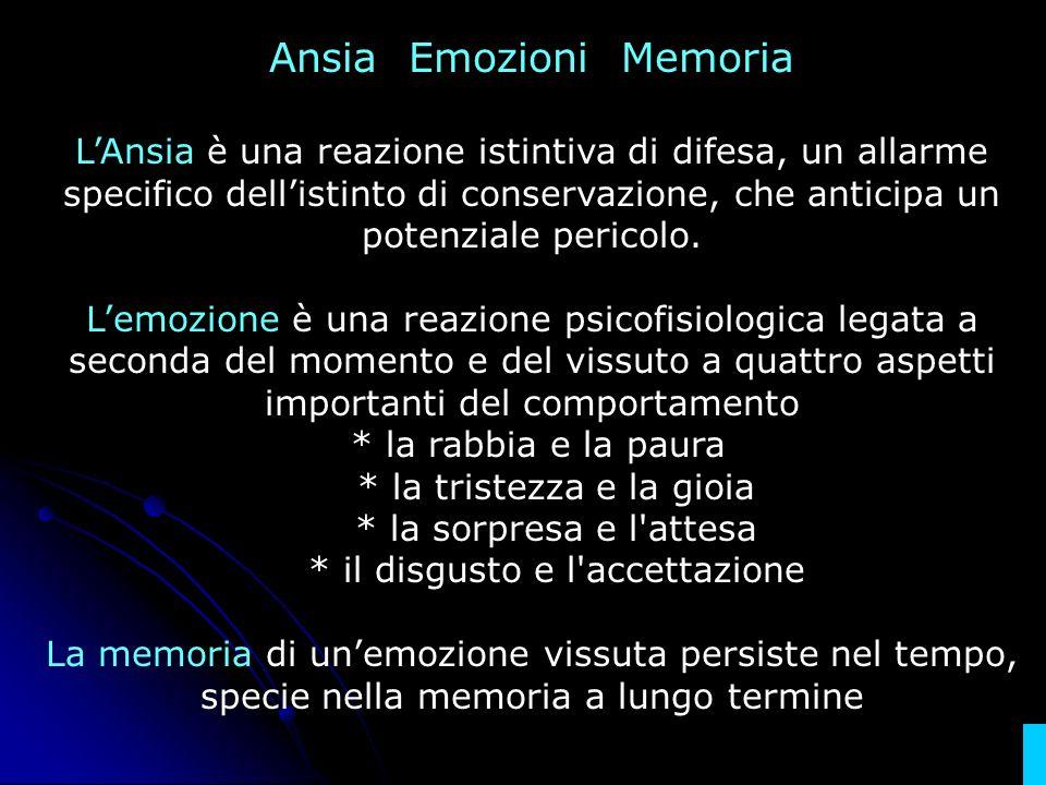 Ansia Emozioni Memoria