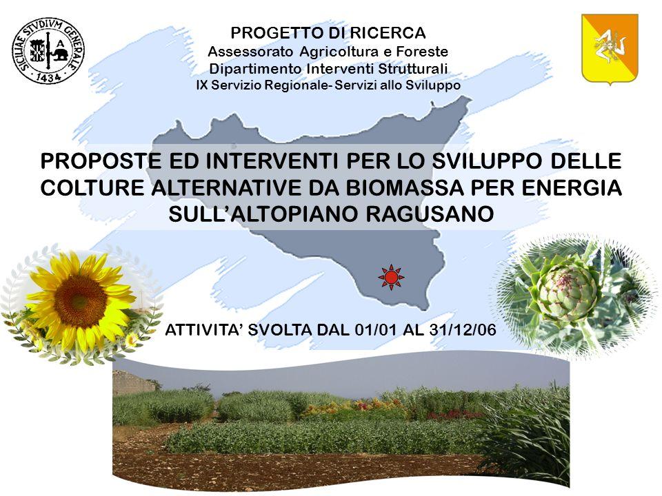 PROGETTO DI RICERCA Assessorato Agricoltura e Foreste. Dipartimento Interventi Strutturali. IX Servizio Regionale- Servizi allo Sviluppo.