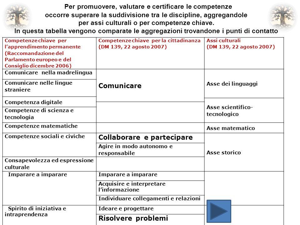 Per promuovere, valutare e certificare le competenze