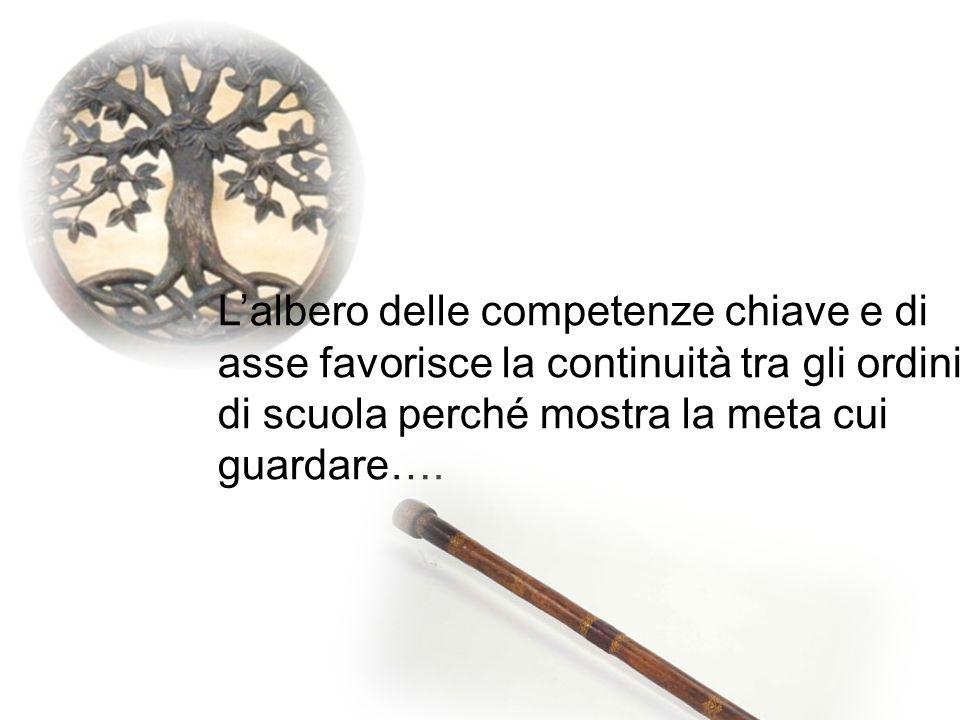 L'albero delle competenze chiave e di asse favorisce la continuità tra gli ordini di scuola perché mostra la meta cui guardare….