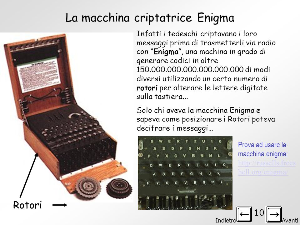 La macchina criptatrice Enigma