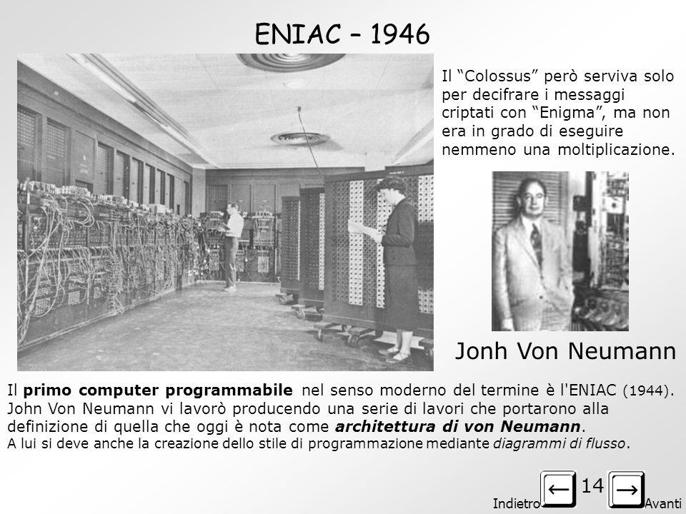ENIAC – 1946 Jonh Von Neumann