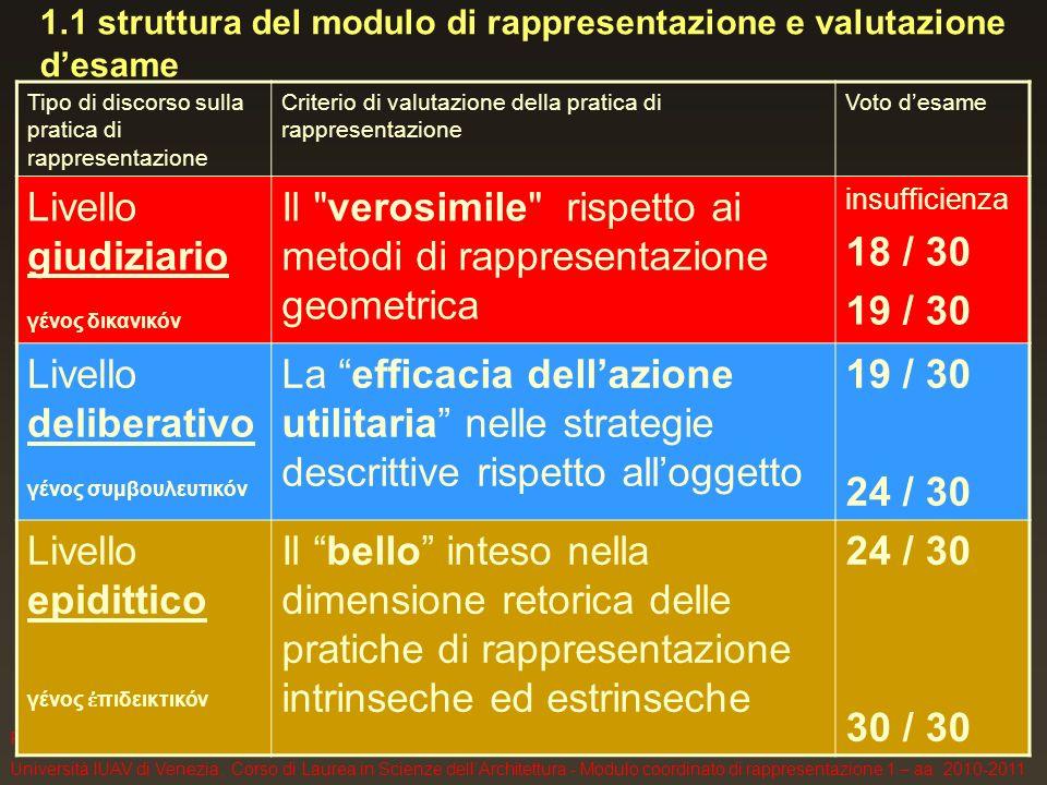 1.1 struttura del modulo di rappresentazione e valutazione d'esame