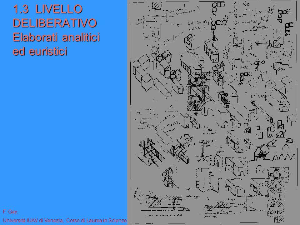 1.3 LIVELLO DELIBERATIVO Elaborati analitici ed euristici