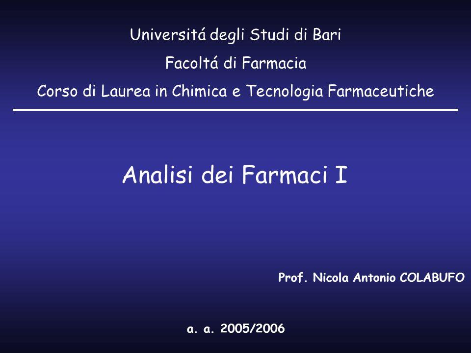 Analisi dei Farmaci I Universitá degli Studi di Bari