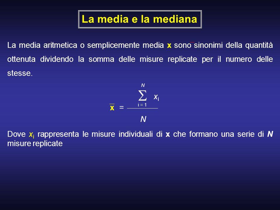 La media e la mediana