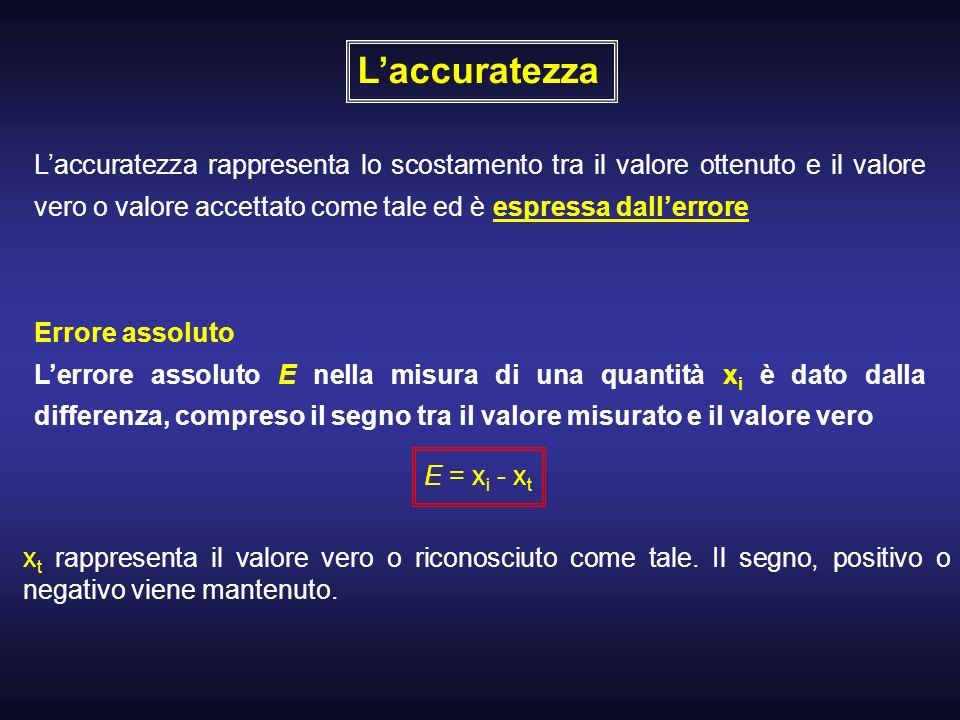 L'accuratezza L'accuratezza rappresenta lo scostamento tra il valore ottenuto e il valore vero o valore accettato come tale ed è espressa dall'errore.