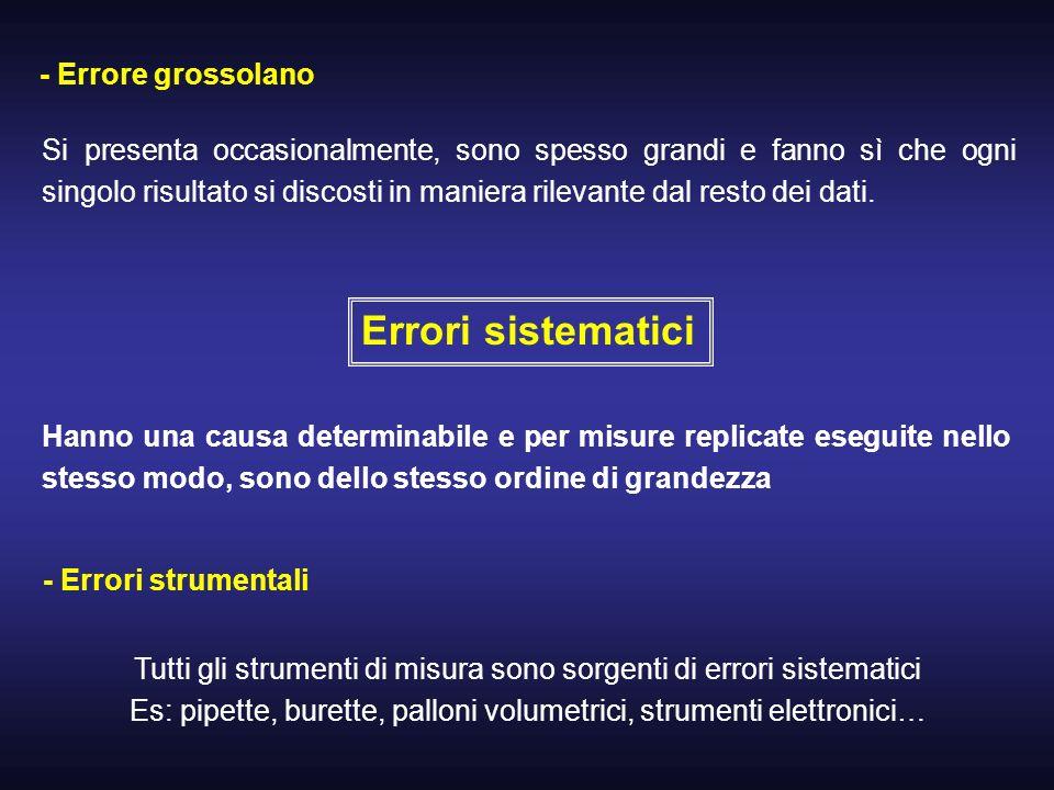 Errori sistematici - Errore grossolano