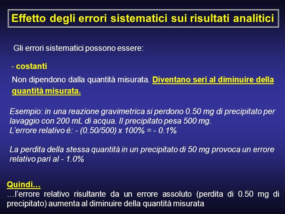 Effetto degli errori sistematici sui risultati analitici