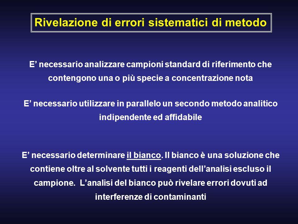 Rivelazione di errori sistematici di metodo