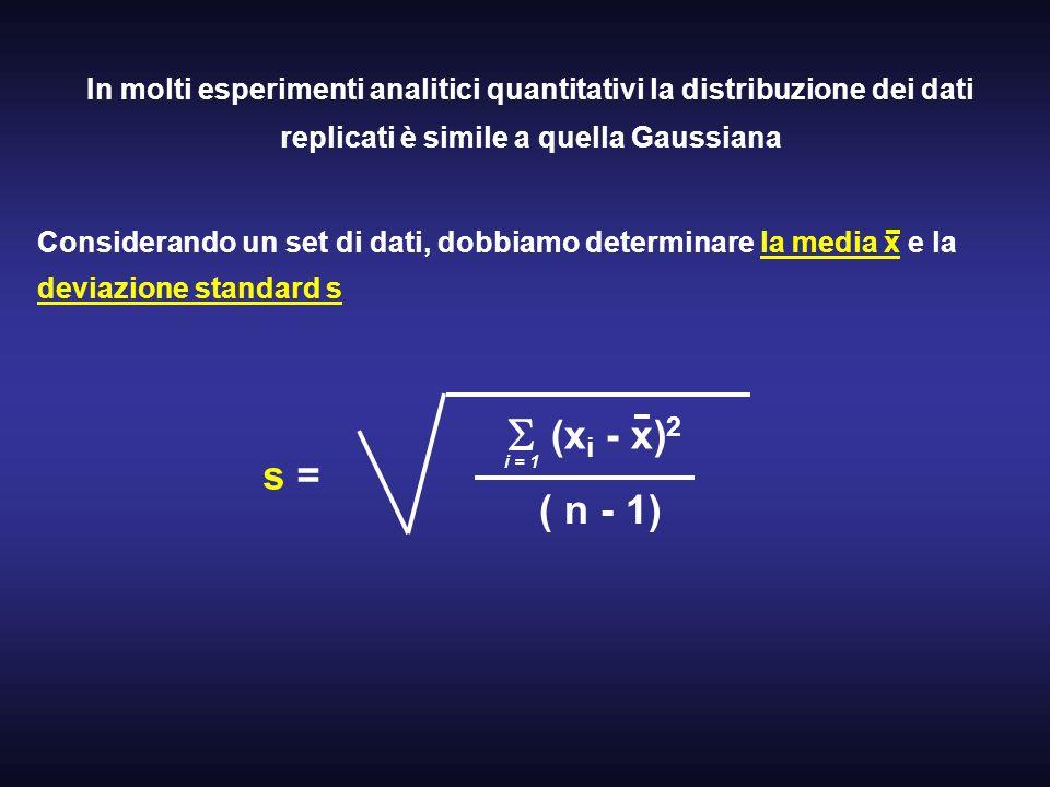 In molti esperimenti analitici quantitativi la distribuzione dei dati replicati è simile a quella Gaussiana