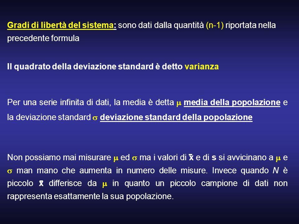 Gradi di libertà del sistema: sono dati dalla quantità (n-1) riportata nella precedente formula