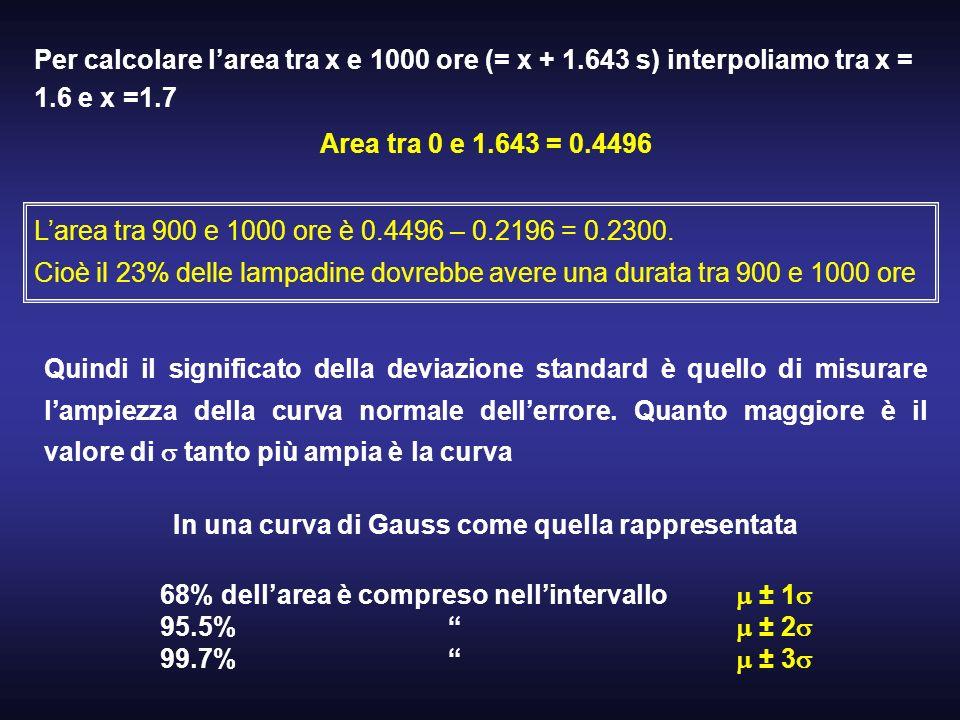 Per calcolare l'area tra x e 1000 ore (= x + 1