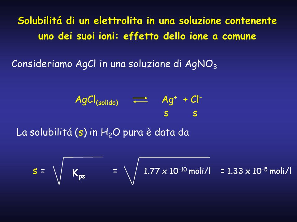 Consideriamo AgCl in una soluzione di AgNO3