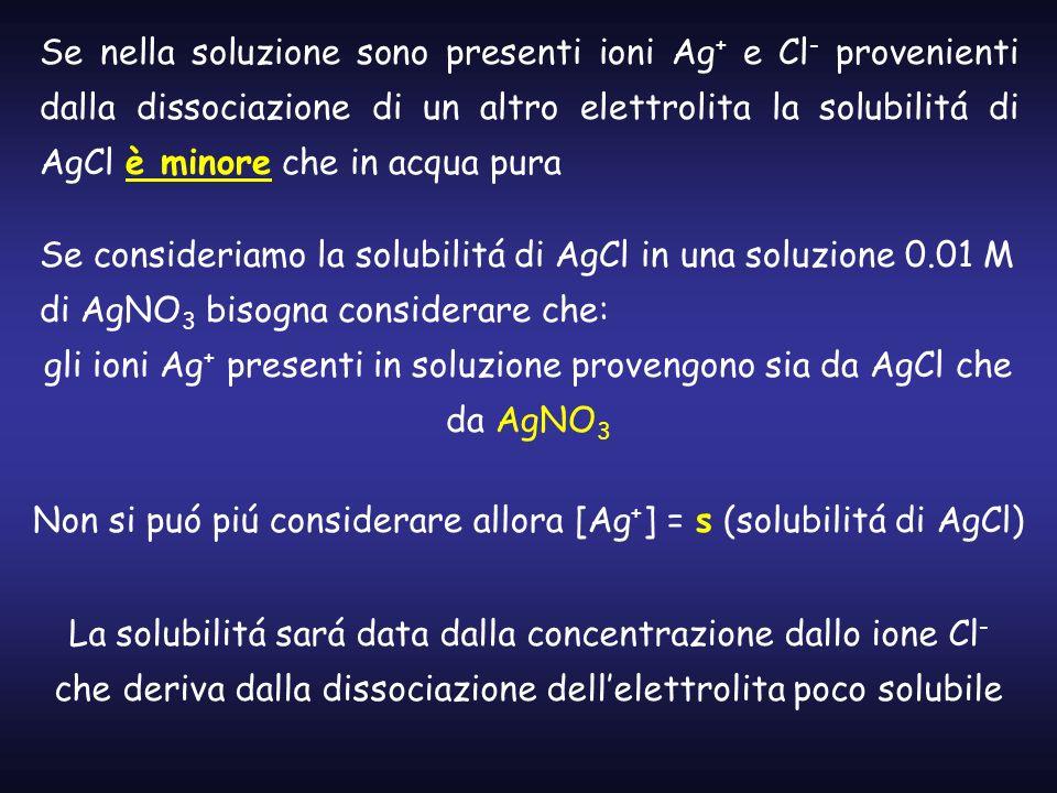 gli ioni Ag+ presenti in soluzione provengono sia da AgCl che da AgNO3