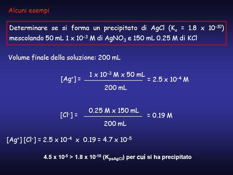 Volume finale della soluzione: 200 mL