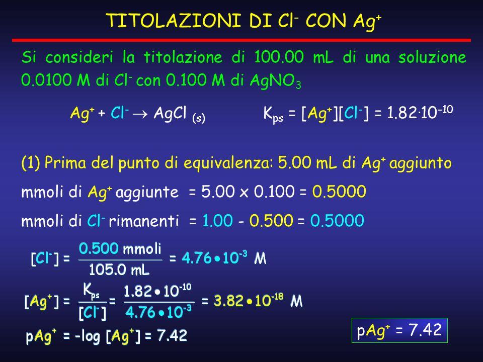 TITOLAZIONI DI Cl- CON Ag+