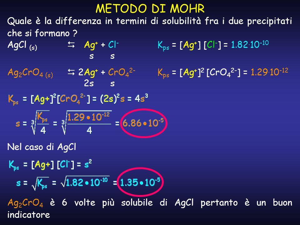 METODO DI MOHR Quale è la differenza in termini di solubilità fra i due precipitati che si formano