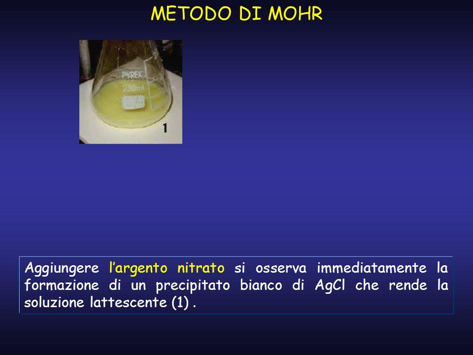 METODO DI MOHR