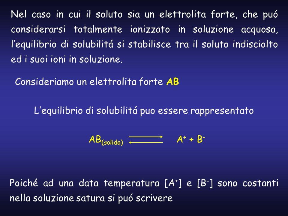 Nel caso in cui il soluto sia un elettrolita forte, che puó considerarsi totalmente ionizzato in soluzione acquosa, l'equilibrio di solubilitá si stabilisce tra il soluto indisciolto ed i suoi ioni in soluzione.