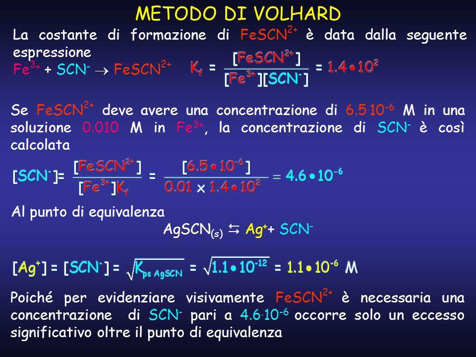 METODO DI VOLHARD La costante di formazione di FeSCN2+ è data dalla seguente espressione. Fe3+ + SCN-  FeSCN2+