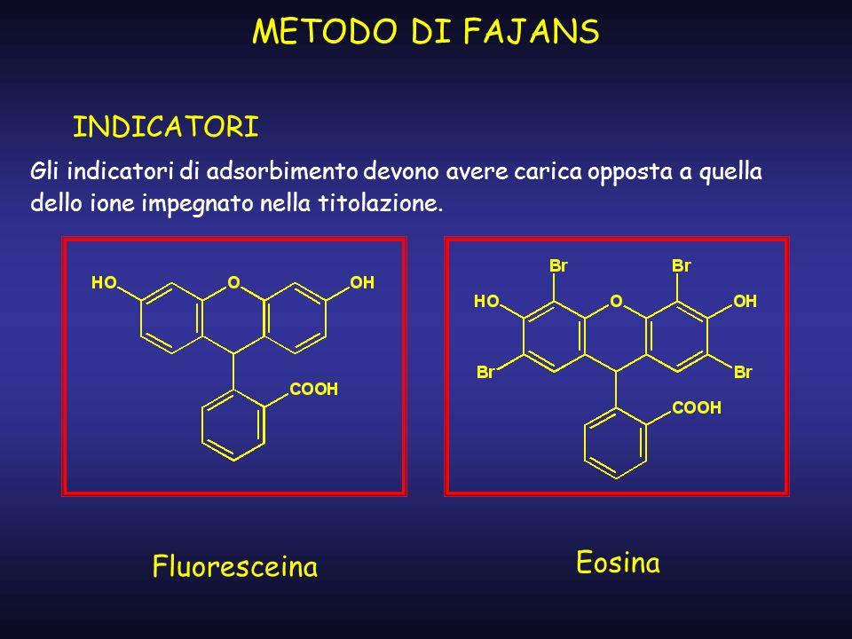 METODO DI FAJANS INDICATORI Eosina Fluoresceina