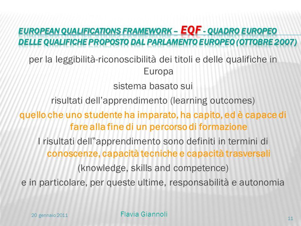 European Qualifications Framework – EQF - Quadro europeo delle qualifiche proposto dal Parlamento europeo (ottobre 2007)