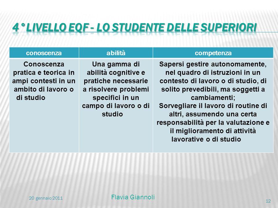 4°LIVELLO EQF - lo studente delle superiori