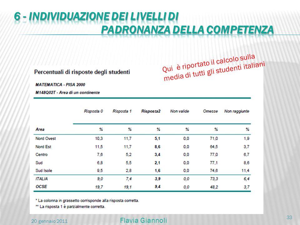 6 - Individuazione dei livelli di padronanza della competenza