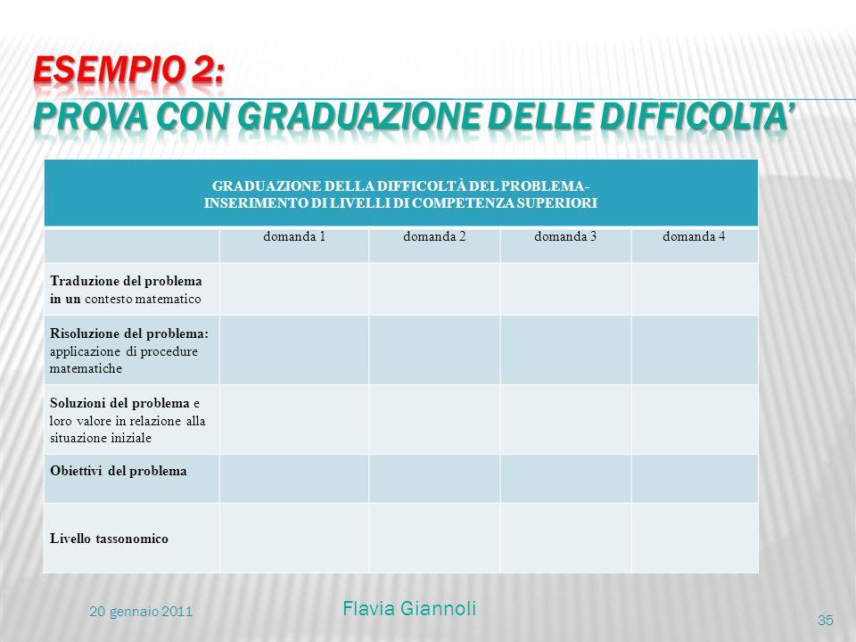 ESEMPIO 2: prova con Graduazione delle difficolta'