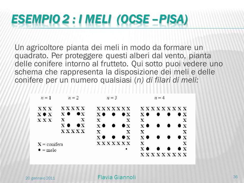 ESEMPIO 2 : I meli (OCSE –PISA)
