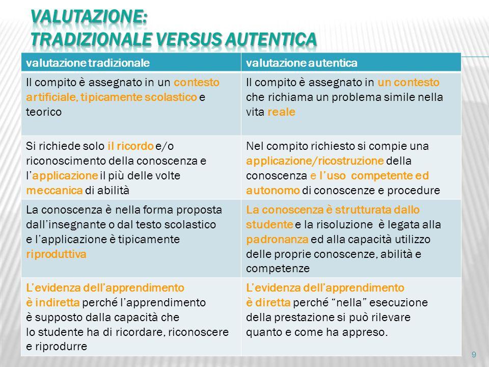 Valutazione: tradizionale versus autentica